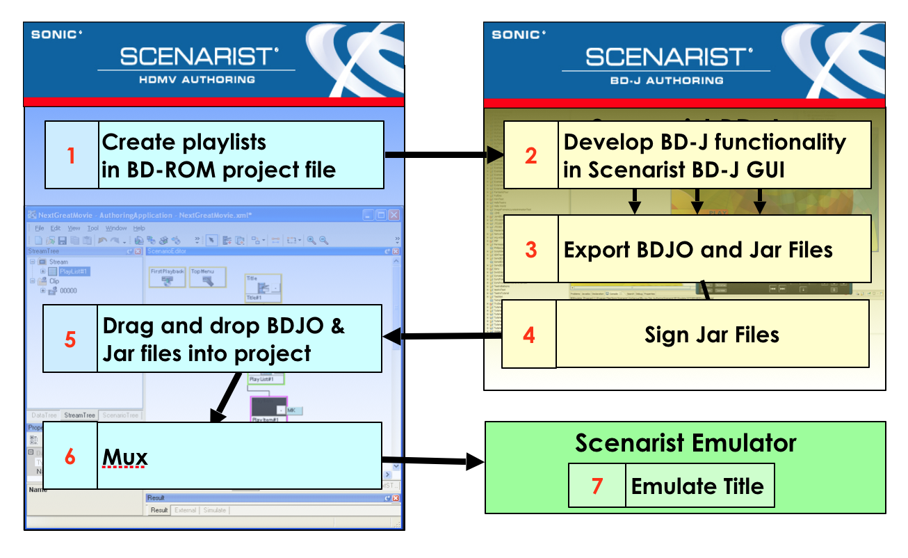 02_Scenarist_BD_Tools_Workflow